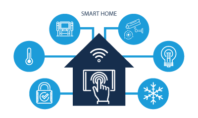 Smart Home von SALOV Homeentertainment