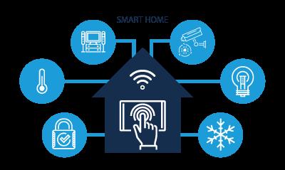 Smart Home von SALOV Homeentertainment